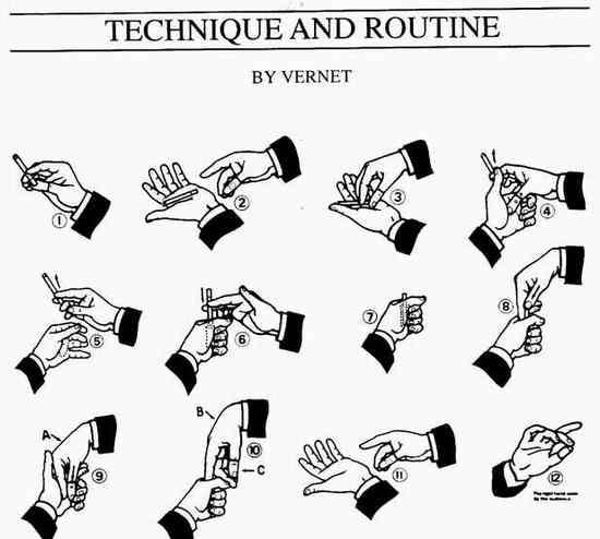 Как научится сделать фокусы